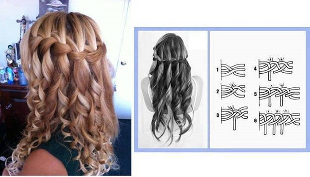 Peachy Curly Hair Waterfall Braid Alldaychic Short Hairstyles Gunalazisus