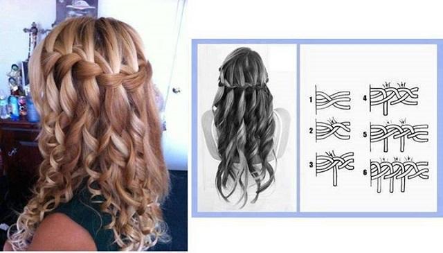 Sensational Curly Hair Waterfall Braid Alldaychic Short Hairstyles Gunalazisus