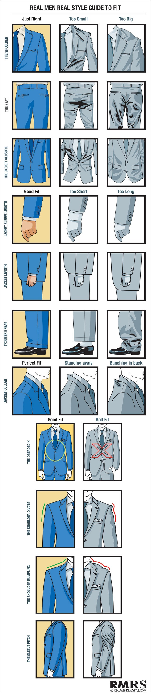 Style Guide for Men Visual-Suit-Fit-Guide-for-Real