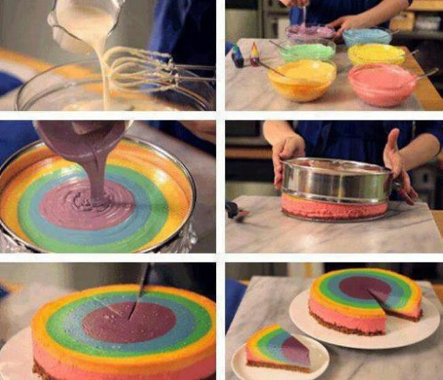 Easy Rainbow Cake Decoration : Rainbow Cake Recipe - AllDayChic