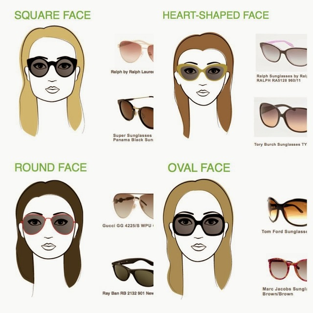 Suited Sunglasses For Your Face Shape Alldaychic