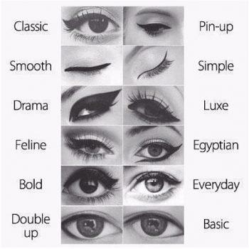 the eyeline