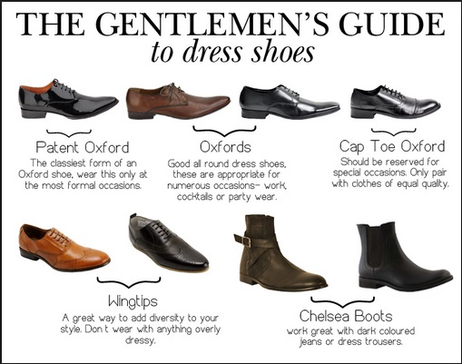 The Discerning Gentleman's Guide To Shoes