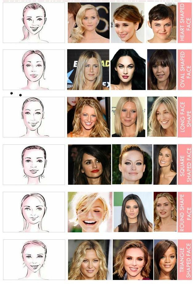 Choose hairstyle according to face shape