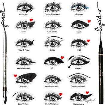 How to Choose the Right Eyeliner