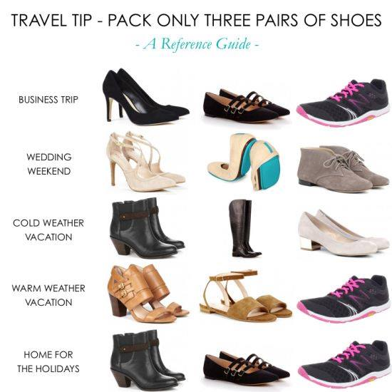 Travel Tips For Packing Shoes Alldaychic