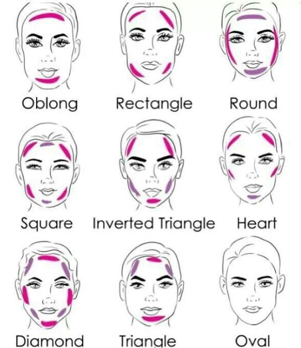 How to Apply Blush According to Face Shape (2)