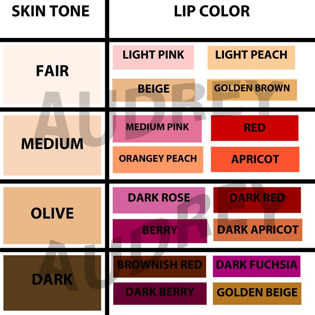 Nail Polish Colors For Cool Skin Tones: Find The Perfect Lip Color For Your Skin Tone