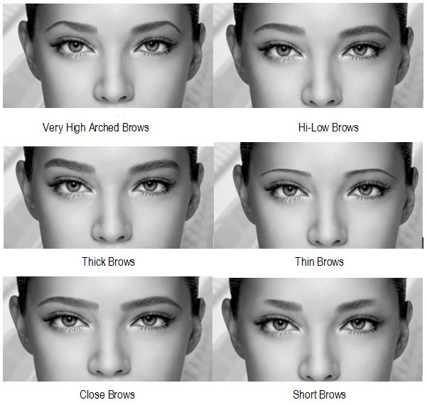How Does Different Eyebrows Change The Same Face Alldaychic