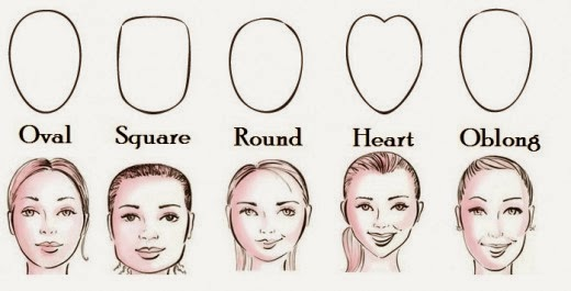 Determine-Your-Face-Shape