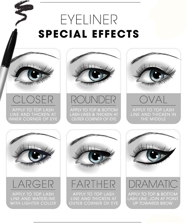 How to Make Special Effects with Eyeliner