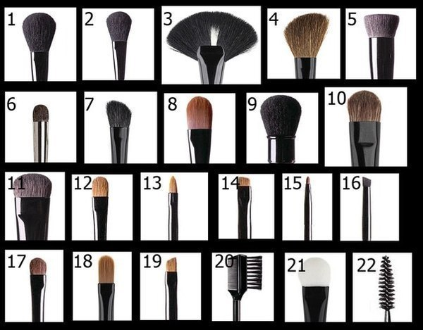 Complete Makeup Brush Guide