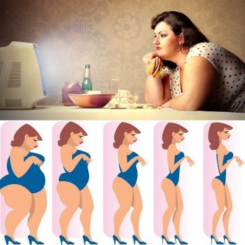 Warning Signs You Need To Lose Weight