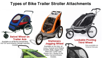 The 3in1 Double Child Bike Trailer