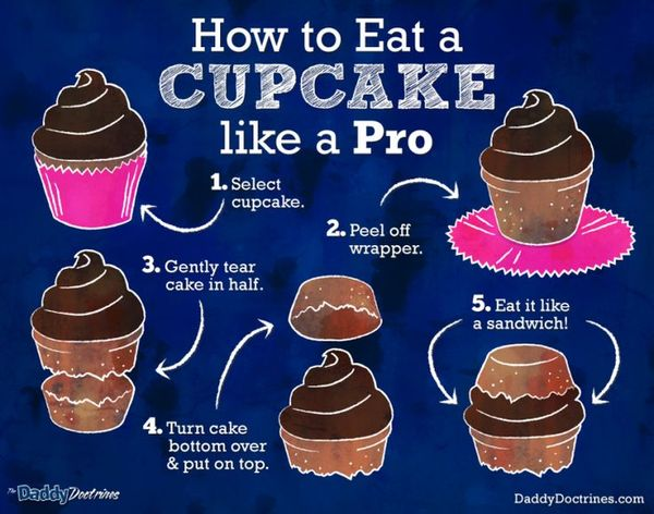 The right way to approach a Cupcake