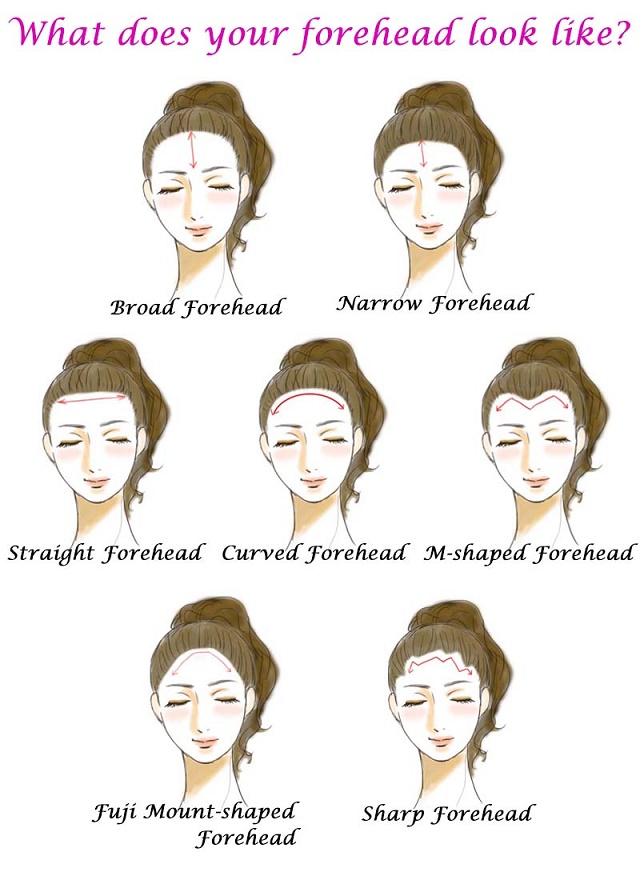 How Forehead Shapes can Reveal your Personality