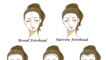 How-Forehead-Shapes-can-Reveal-your-Personality