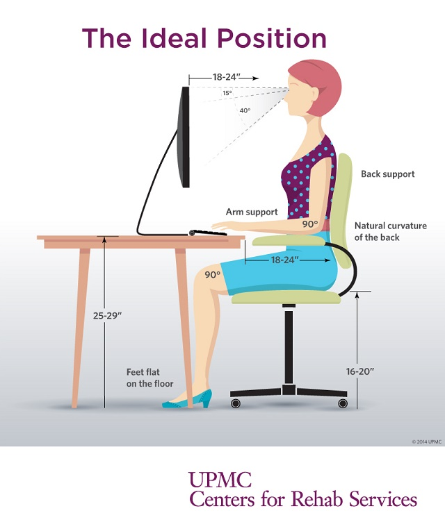 Save Your Back - The Right Posture for Desk Workers
